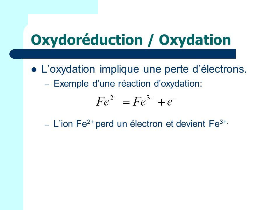 Oxydoréduction / Oxydation Loxydation implique une perte délectrons.