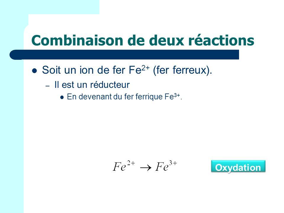 Combinaison de deux réactions Soit un ion de fer Fe 2+ (fer ferreux).