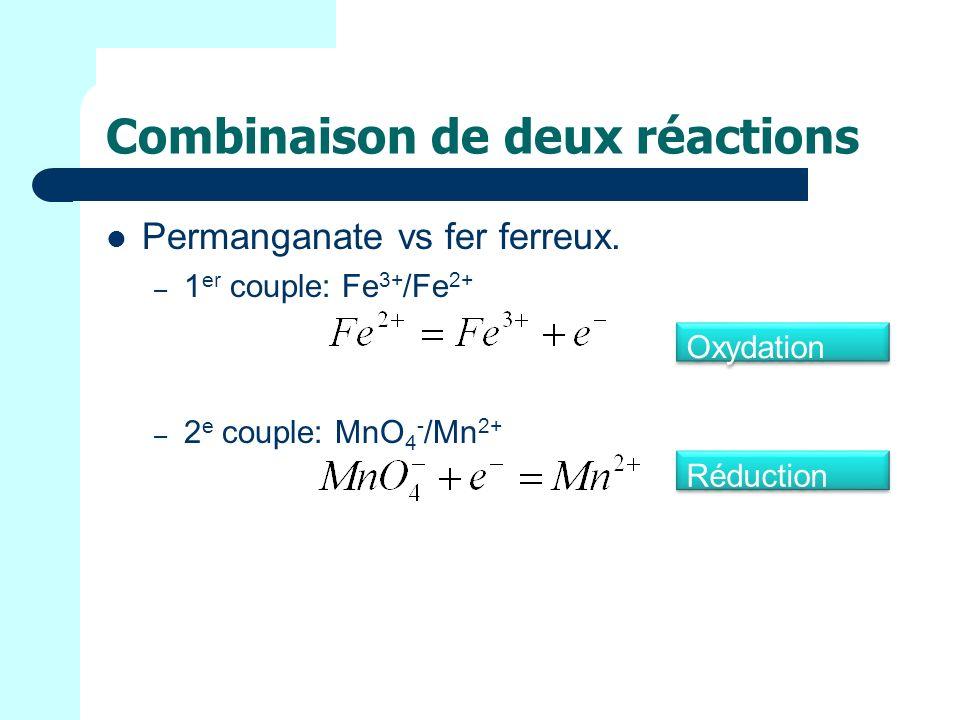 Combinaison de deux réactions Permanganate vs fer ferreux.