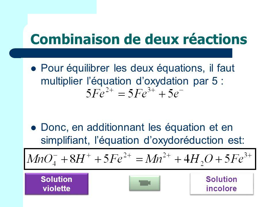 Combinaison de deux réactions Pour équilibrer les deux équations, il faut multiplier léquation doxydation par 5 : Donc, en additionnant les équation et en simplifiant, léquation doxydoréduction est: Solution violette Solution incolore
