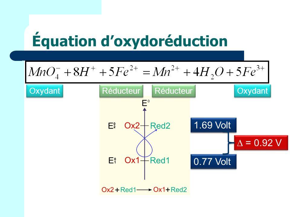 Équation doxydoréduction Oxydant Réducteur 1.69 Volt 0.77 Volt = 0.92 V