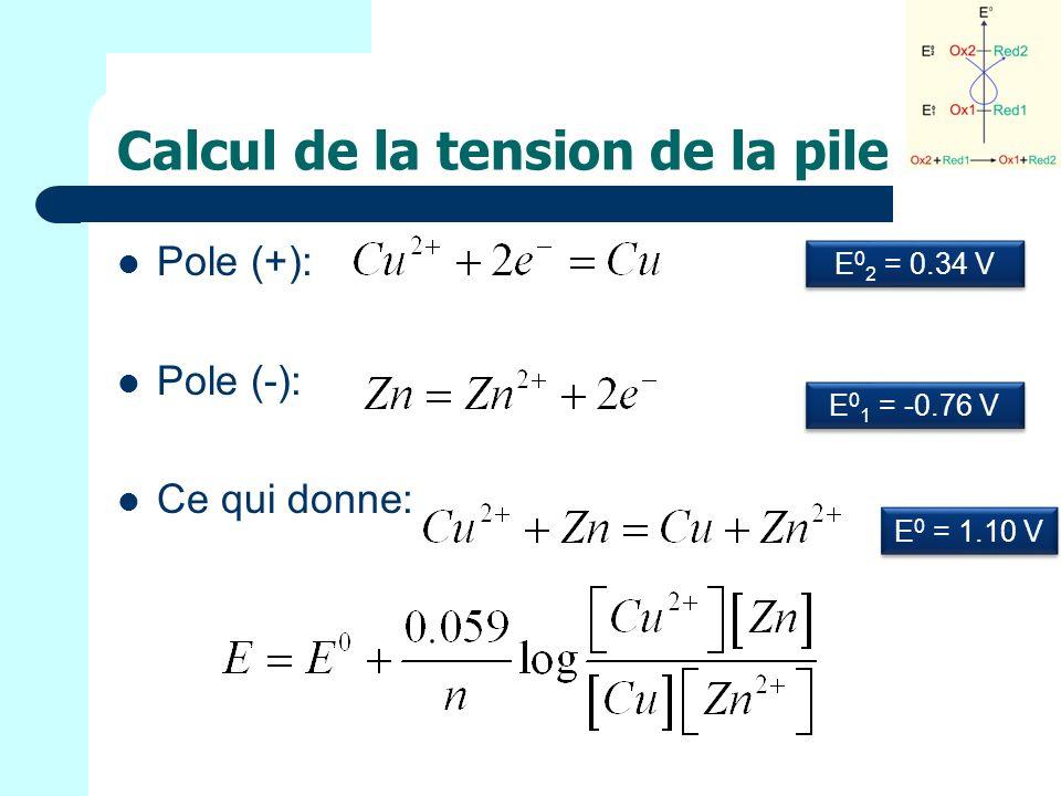 Calcul de la tension de la pile Pole (+): Pole (-): Ce qui donne: E 0 2 = 0.34 V E 0 1 = -0.76 V E 0 = 1.10 V