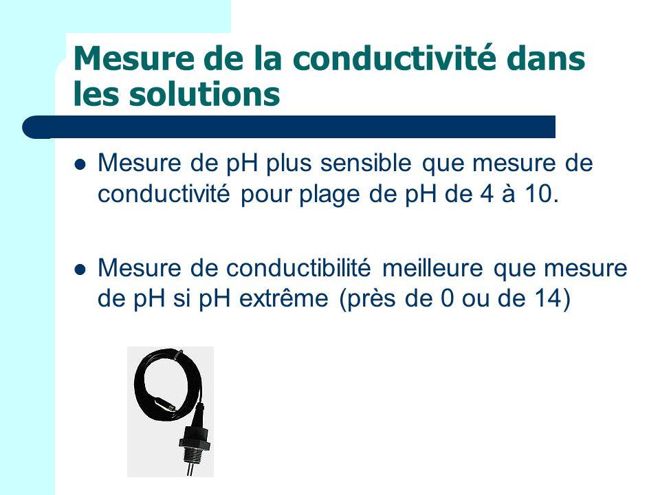 Mesure de la conductivité dans les solutions Mesure de pH plus sensible que mesure de conductivité pour plage de pH de 4 à 10.