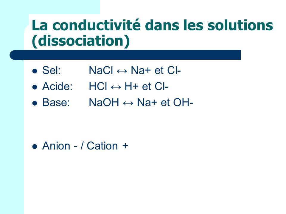 La conductivité dans les solutions (dissociation) Sel: NaCl Na+ et Cl- Acide:HCl H+ et Cl- Base:NaOH Na+ et OH- Anion - / Cation +