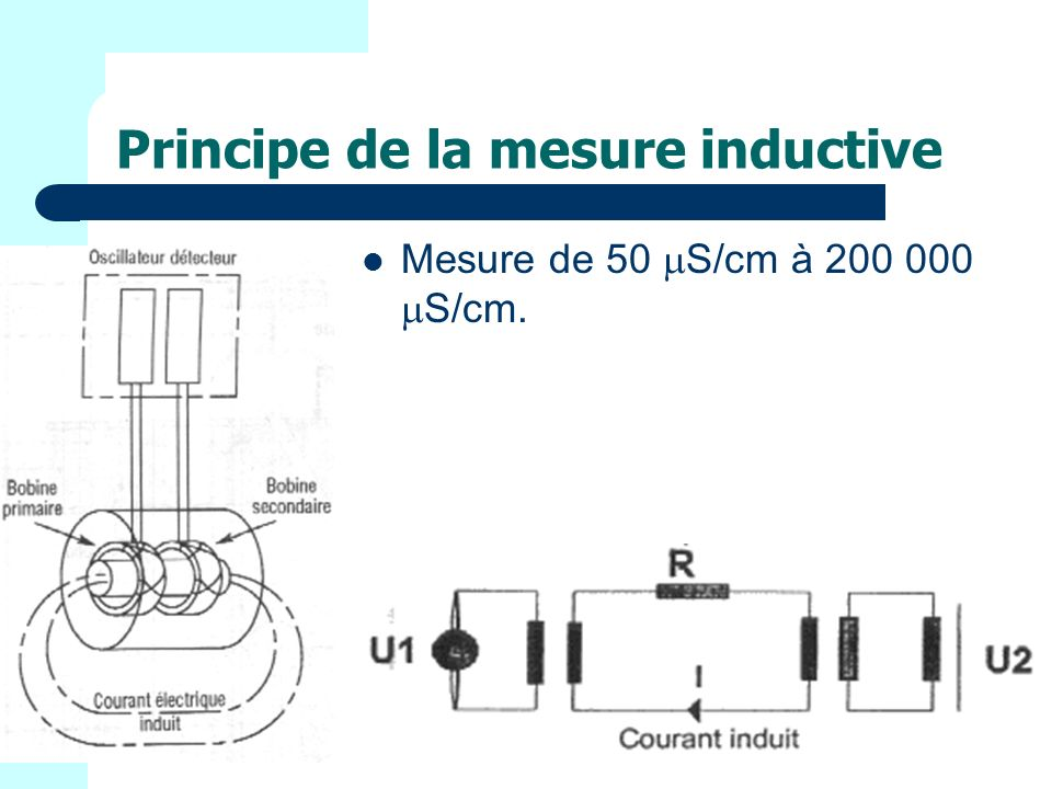 Principe de la mesure inductive Mesure de 50 S/cm à 200 000 S/cm.