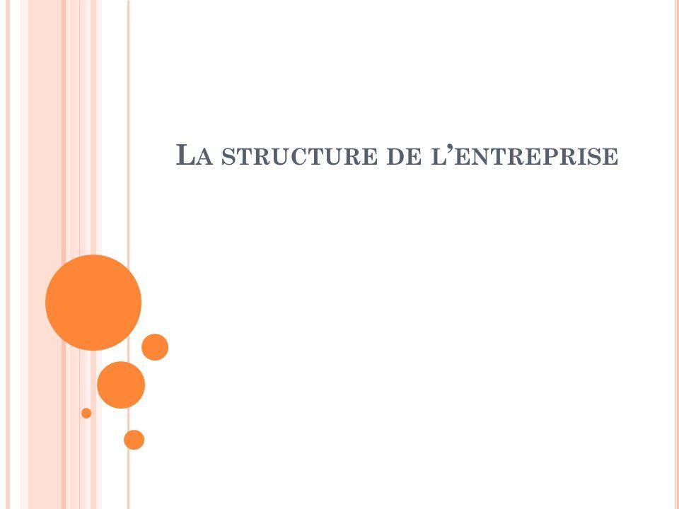 L A STRUCTURE DE L ENTREPRISE