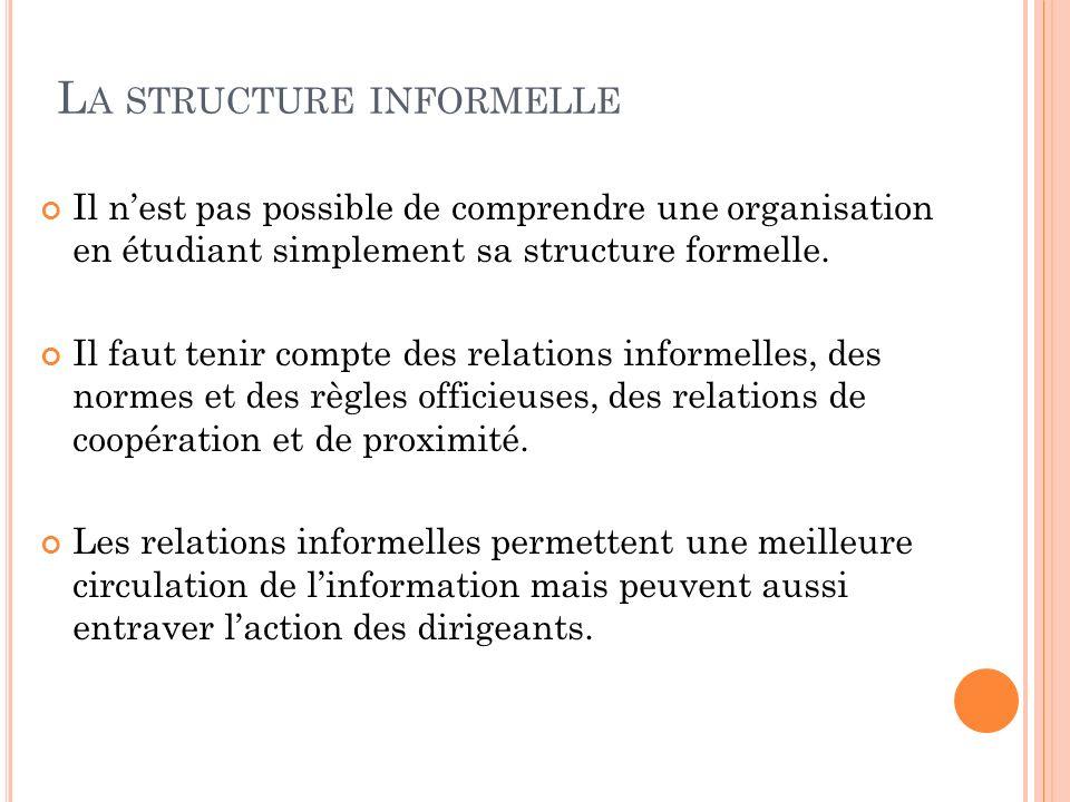 L A STRUCTURE INFORMELLE Il nest pas possible de comprendre une organisation en étudiant simplement sa structure formelle. Il faut tenir compte des re