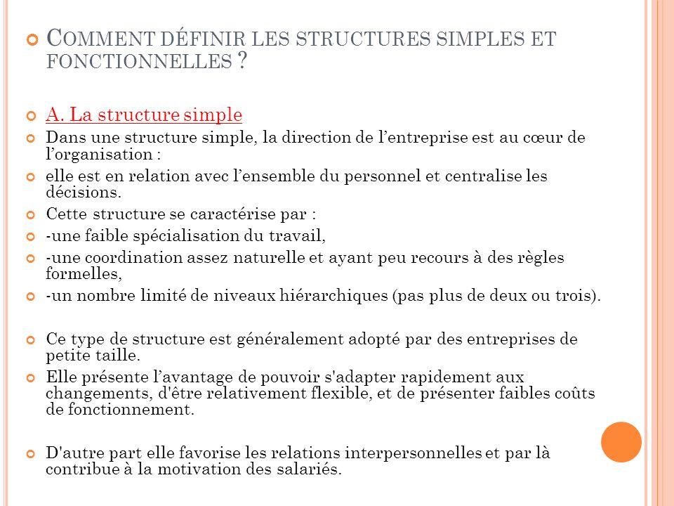 C OMMENT DÉFINIR LES STRUCTURES SIMPLES ET FONCTIONNELLES ? A. La structure simple Dans une structure simple, la direction de lentreprise est au cœur