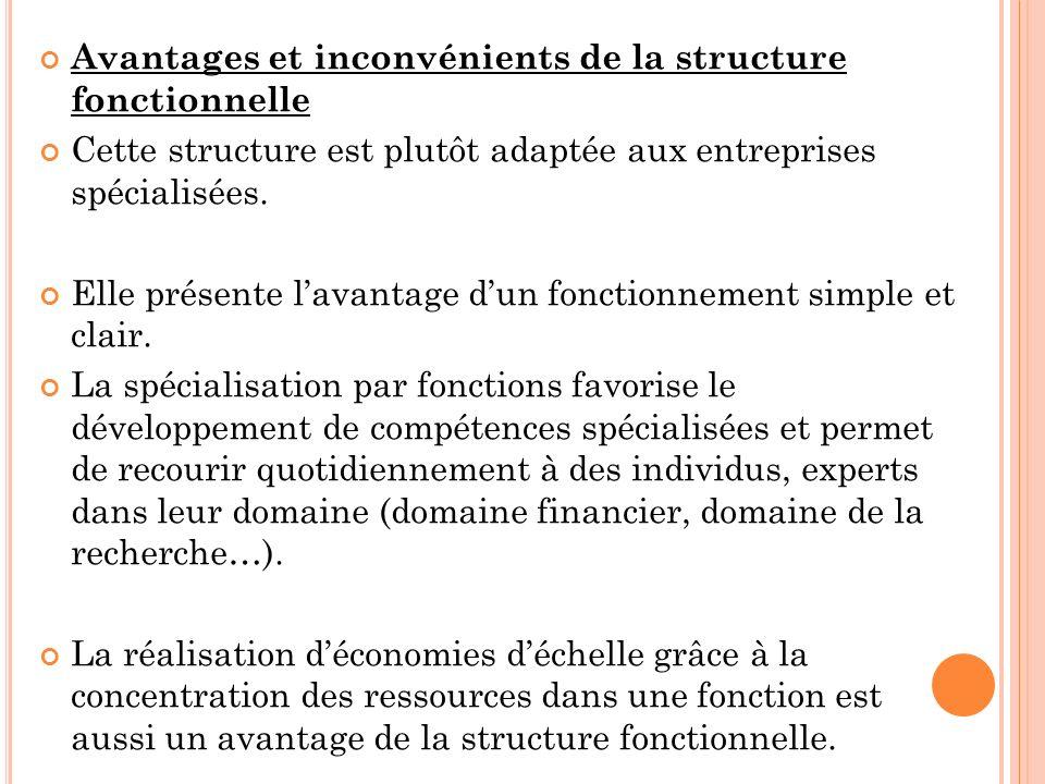 Avantages et inconvénients de la structure fonctionnelle Cette structure est plutôt adaptée aux entreprises spécialisées. Elle présente lavantage dun