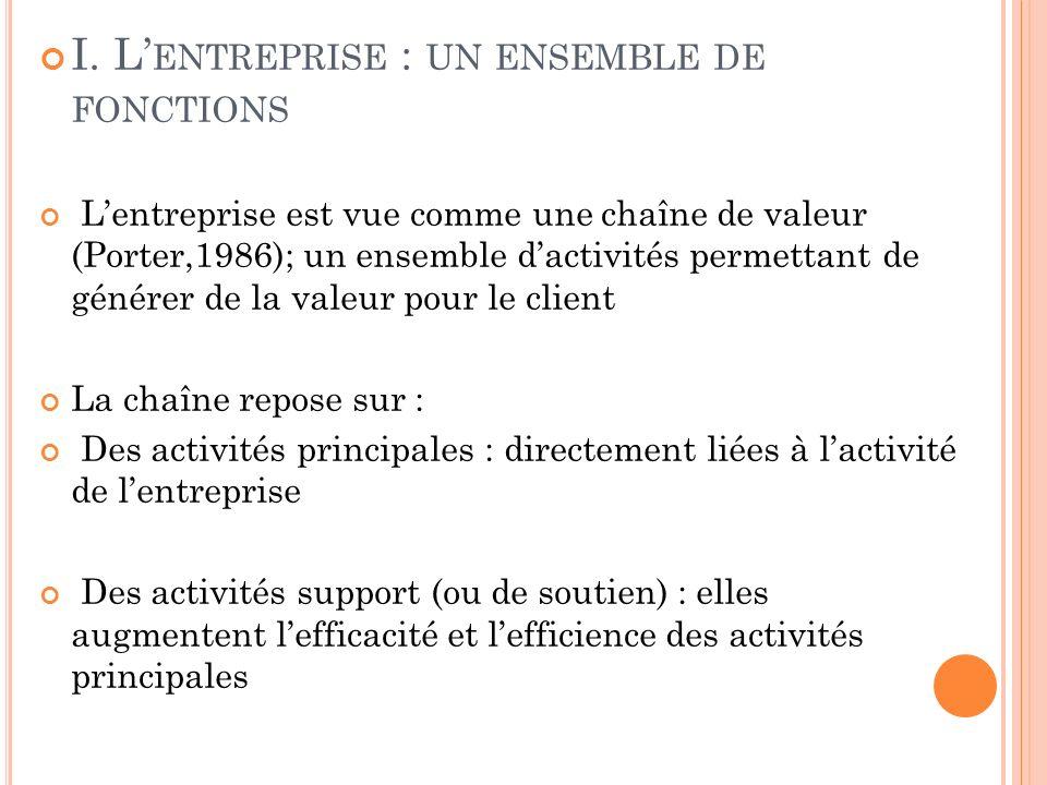 I. L ENTREPRISE : UN ENSEMBLE DE FONCTIONS Lentreprise est vue comme une chaîne de valeur (Porter,1986); un ensemble dactivités permettant de générer