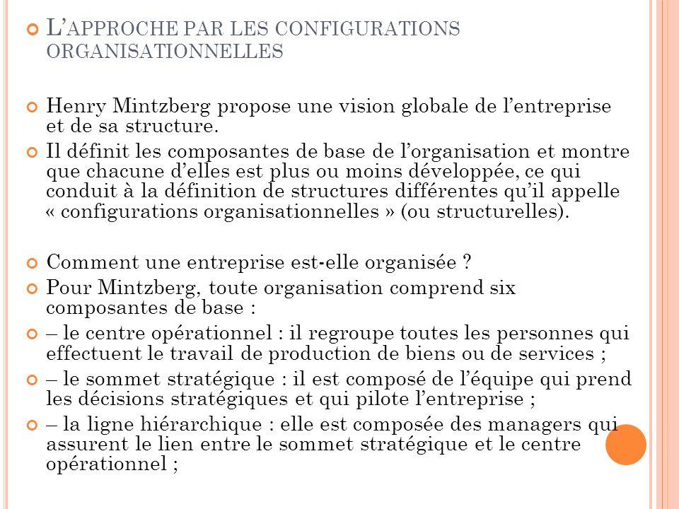 L APPROCHE PAR LES CONFIGURATIONS ORGANISATIONNELLES Henry Mintzberg propose une vision globale de lentreprise et de sa structure. Il définit les comp