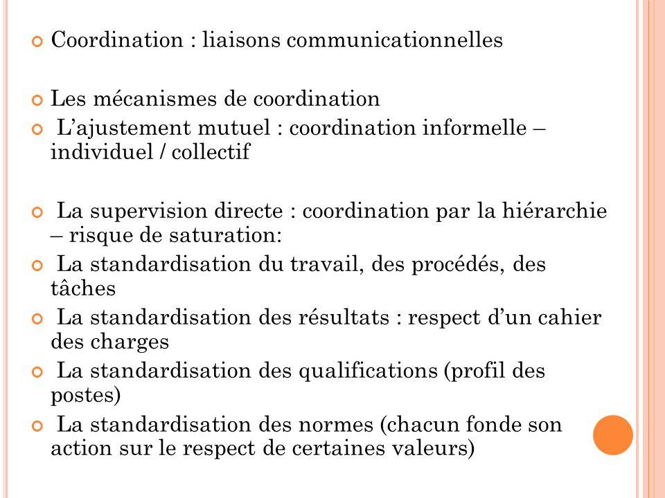 Coordination : liaisons communicationnelles Les mécanismes de coordination Lajustement mutuel : coordination informelle – individuel / collectif La su