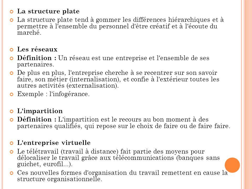 La structure plate La structure plate tend à gommer les différences hiérarchiques et à permettre à l ensemble du personnel d être créatif et à l écoute du marché.