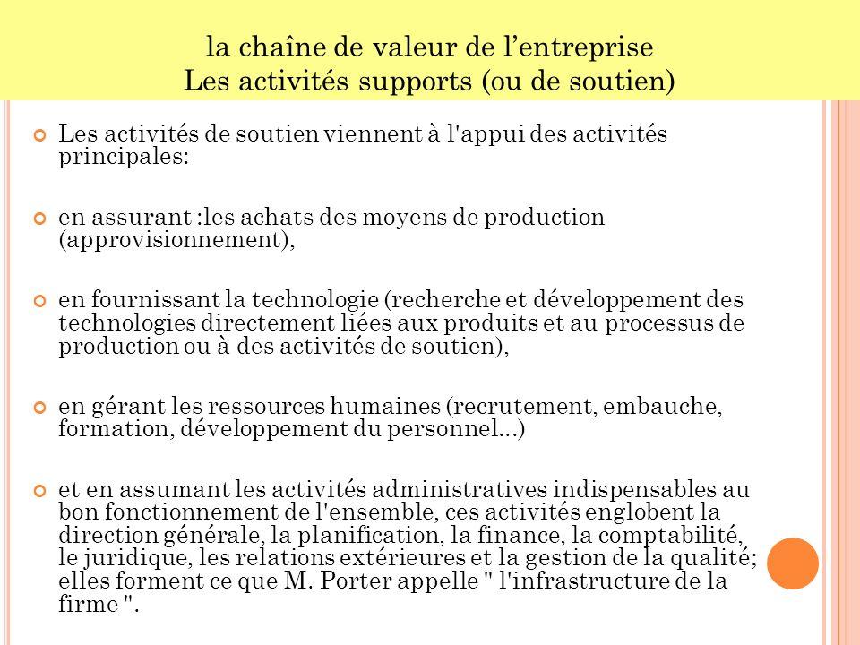 Les activités de soutien viennent à l'appui des activités principales: en assurant :les achats des moyens de production (approvisionnement), en fourni