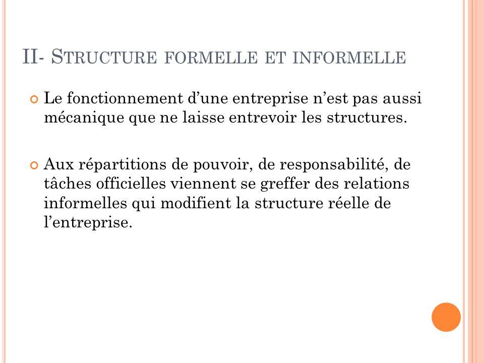 II- S TRUCTURE FORMELLE ET INFORMELLE Le fonctionnement dune entreprise nest pas aussi mécanique que ne laisse entrevoir les structures.