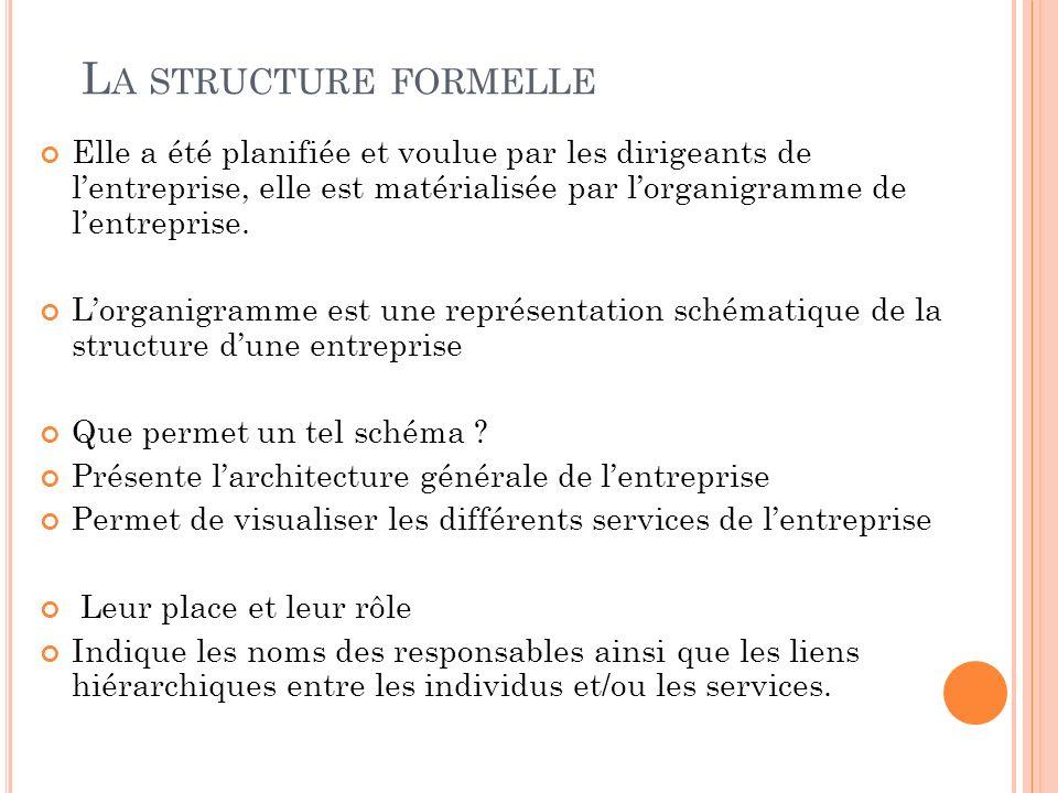 II - L ÉVOLUTION DES STRUCTURES