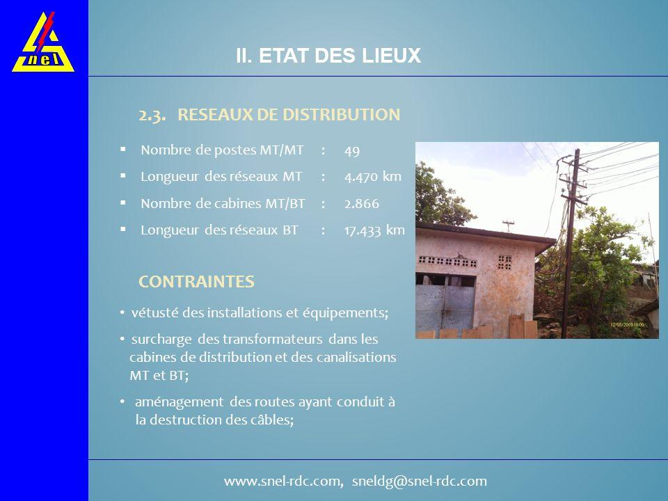 www.snel-rdc.com, sneldg@snel-rdc.com 2.3. RESEAUX DE DISTRIBUTION Nombre de postes MT/MT Longueur des réseaux MT Nombre de cabines MT/BT Longueur des