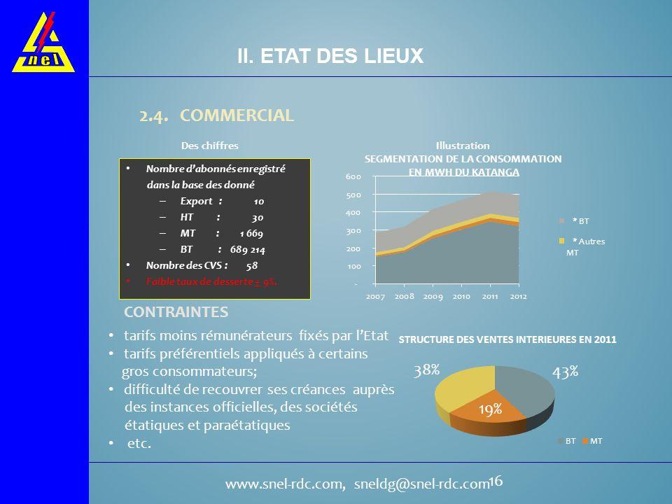 www.snel-rdc.com, sneldg@snel-rdc.com II. ETAT DES LIEUX 2.4. COMMERCIAL 16 Nombre dabonnés enregistré dans la base des donné – Export : 10 – HT : 30