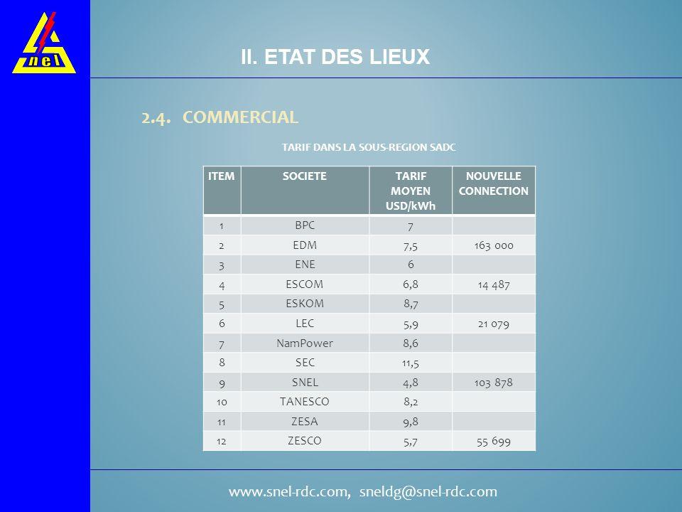 www.snel-rdc.com, sneldg@snel-rdc.com 2.4. COMMERCIAL II. ETAT DES LIEUX ITEMSOCIETETARIF MOYEN USD/kWh NOUVELLE CONNECTION 1BPC7 2EDM7,5163 000 3ENE6