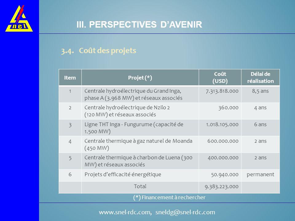www.snel-rdc.com, sneldg@snel-rdc.com 3.4. Coût des projets ItemProjet (*) Coût (USD) Délai de réalisation 1Centrale hydroélectrique du Grand Inga, ph