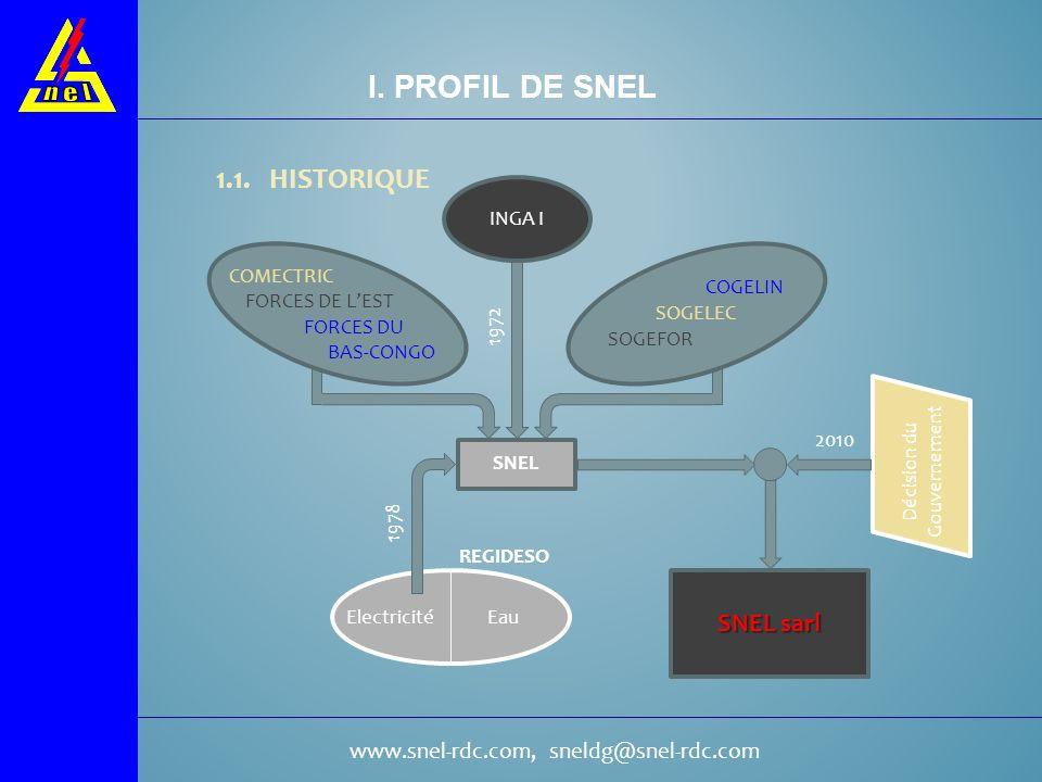 www.snel-rdc.com, sneldg@snel-rdc.com I. PROFIL DE SNEL 1.1. HISTORIQUE SNEL INGA I Eau Electricité REGIDESO SNEL sarl Décision du Gouvernement SOGEFO
