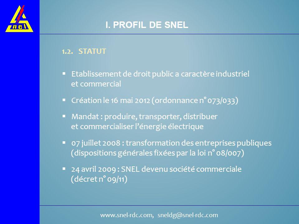 www.snel-rdc.com, sneldg@snel-rdc.com I. PROFIL DE SNEL Etablissement de droit public a caractère industriel et commercial Création le 16 mai 2012 (or