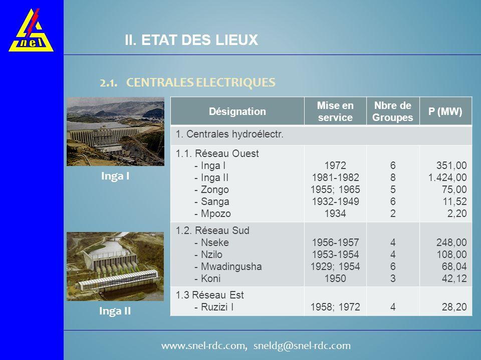 www.snel-rdc.com, sneldg@snel-rdc.com II. ETAT DES LIEUX Inga I Inga II 2.1. CENTRALES ELECTRIQUES Désignation Mise en service Nbre de Groupes P (MW)