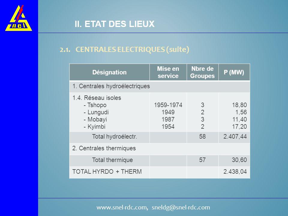 www.snel-rdc.com, sneldg@snel-rdc.com Désignation Mise en service Nbre de Groupes P (MW) 1. Centrales hydroélectriques 1.4. Réseau isoles - Tshopo - L