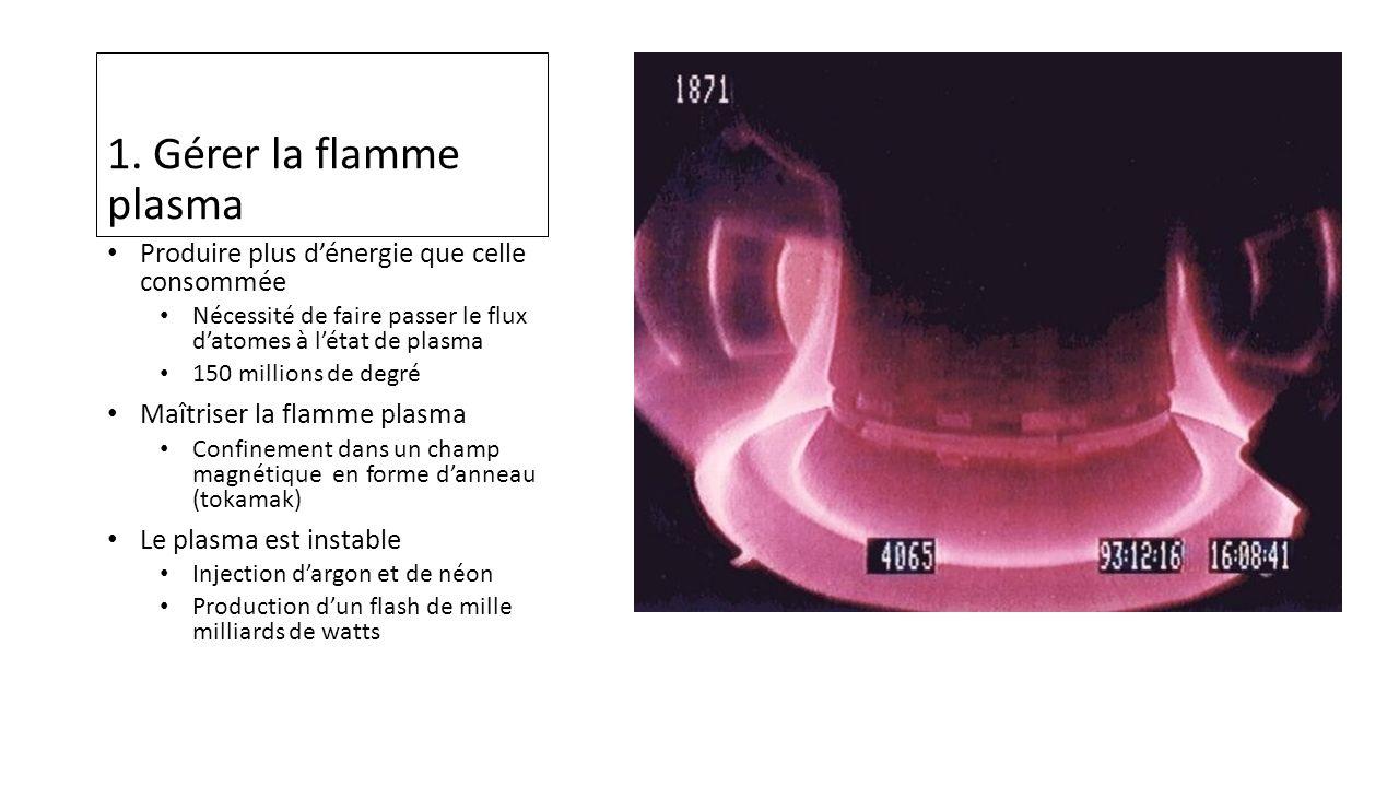 1. Gérer la flamme plasma Produire plus dénergie que celle consommée Nécessité de faire passer le flux datomes à létat de plasma 150 millions de degré
