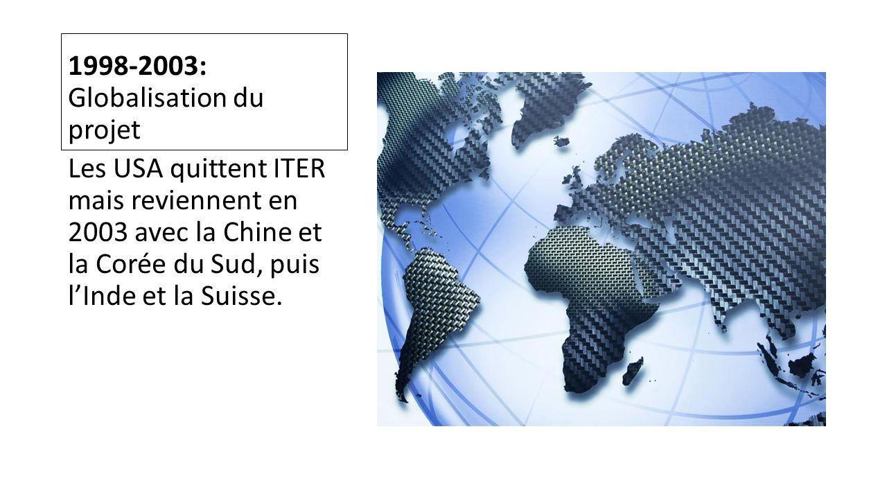 1998-2003: Globalisation du projet Les USA quittent ITER mais reviennent en 2003 avec la Chine et la Corée du Sud, puis lInde et la Suisse.