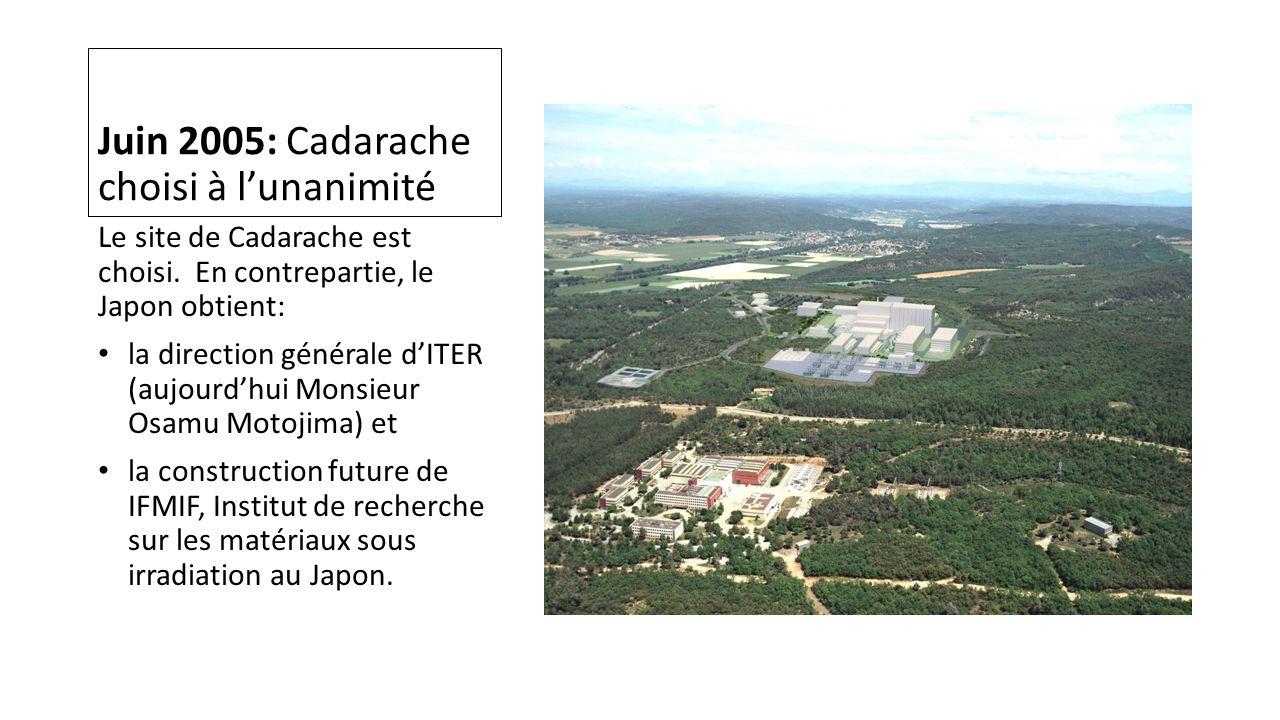 Juin 2005: Cadarache choisi à lunanimité Le site de Cadarache est choisi. En contrepartie, le Japon obtient: la direction générale dITER (aujourdhui M