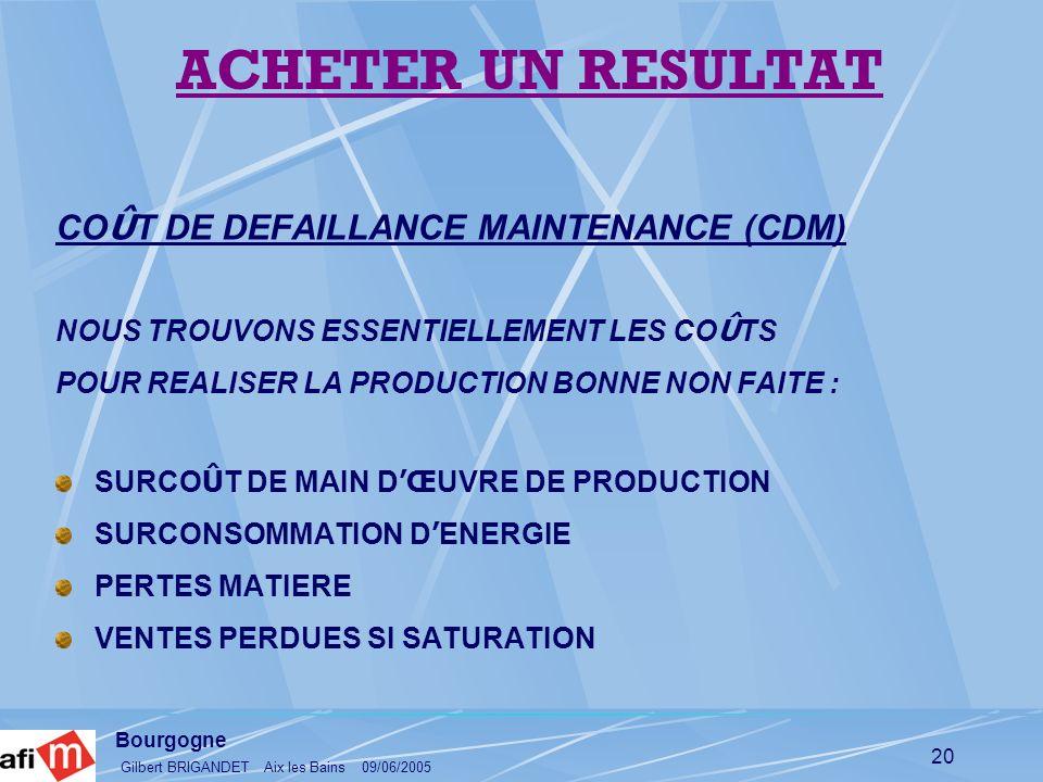 Bourgogne Gilbert BRIGANDET Aix les Bains 09/06/2005 20 CO Û T DE DEFAILLANCE MAINTENANCE (CDM) NOUS TROUVONS ESSENTIELLEMENT LES CO Û TS POUR REALISE