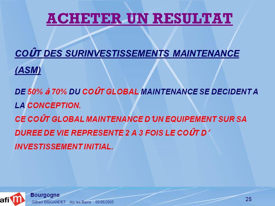 Bourgogne Gilbert BRIGANDET Aix les Bains 09/06/2005 25 CO Û T DES SURINVESTISSEMENTS MAINTENANCE (ASM) DE 50% à 70% DU CO Û T GLOBAL MAINTENANCE SE D