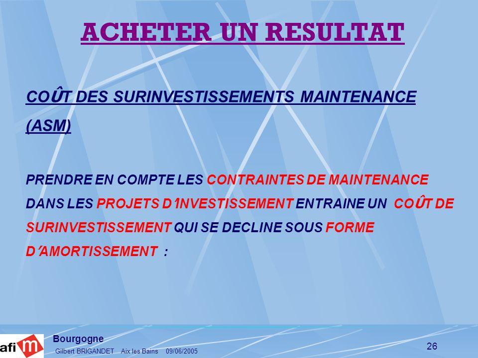 Bourgogne Gilbert BRIGANDET Aix les Bains 09/06/2005 26 CO Û T DES SURINVESTISSEMENTS MAINTENANCE (ASM) PRENDRE EN COMPTE LES CONTRAINTES DE MAINTENAN