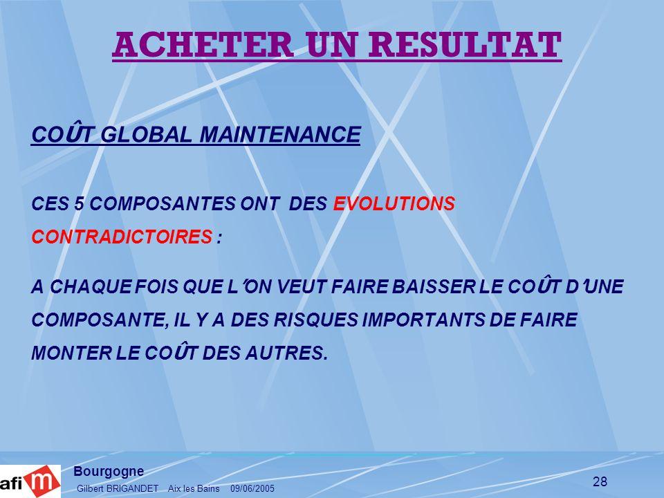 Bourgogne Gilbert BRIGANDET Aix les Bains 09/06/2005 28 CO Û T GLOBAL MAINTENANCE CES 5 COMPOSANTES ONT DES EVOLUTIONS CONTRADICTOIRES : A CHAQUE FOIS