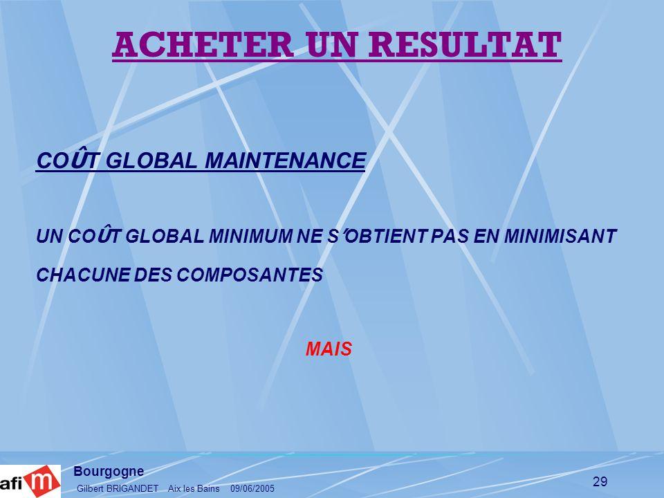 Bourgogne Gilbert BRIGANDET Aix les Bains 09/06/2005 29 CO Û T GLOBAL MAINTENANCE UN CO Û T GLOBAL MINIMUM NE S OBTIENT PAS EN MINIMISANT CHACUNE DES