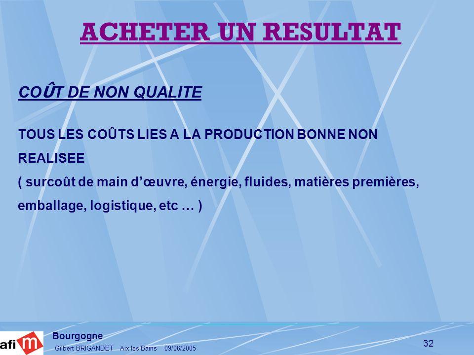 Bourgogne Gilbert BRIGANDET Aix les Bains 09/06/2005 32 CO Û T DE NON QUALITE TOUS LES COÛTS LIES A LA PRODUCTION BONNE NON REALISEE ( surcoût de main