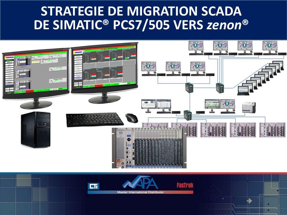 STRATEGIE DE MIGRATION SCADA DE SIMATIC® PCS7/505 VERS zenon® © 2013 - NAPA INTERNATIONAL FRANCE