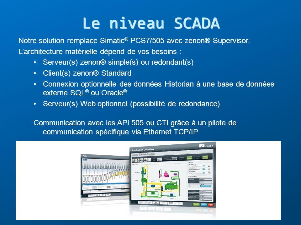 Notre solution remplace Simatic ® PCS7/505 avec zenon® Supervisor. Larchitecture matérielle dépend de vos besoins : Serveur(s) zenon® simple(s) ou red