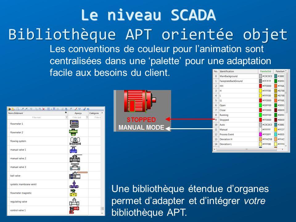 Le niveau SCADA Bibliothèque APT orientée objet Les conventions de couleur pour lanimation sont centralisées dans une palette pour une adaptation faci