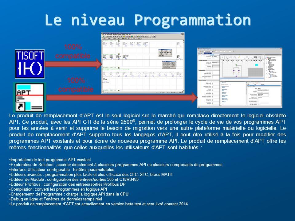 Le produit de remplacement dAPT est le seul logiciel sur le marché qui remplace directement le logiciel obsolète APT. Ce produit, avec les API CTI de