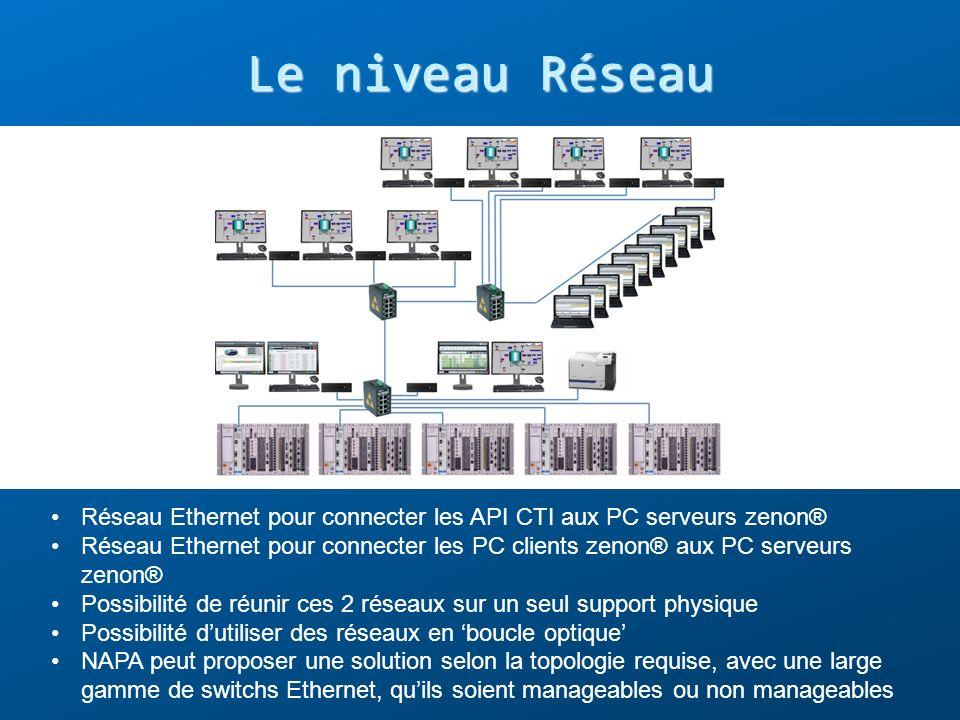 Notre solution remplace Simatic ® PCS7/505 avec zenon® Supervisor.