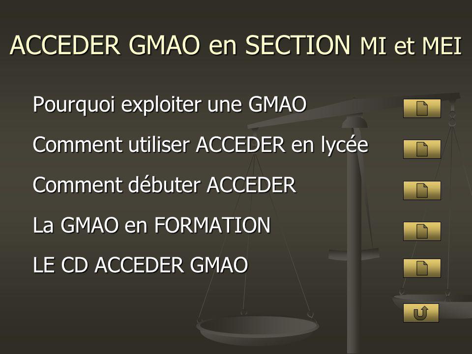 ACCEDER GMAO en SECTION MI et MEI Pourquoi exploiter une GMAO Comment utiliser ACCEDER en lycée Comment débuter ACCEDER La GMAO en FORMATION LE CD ACC