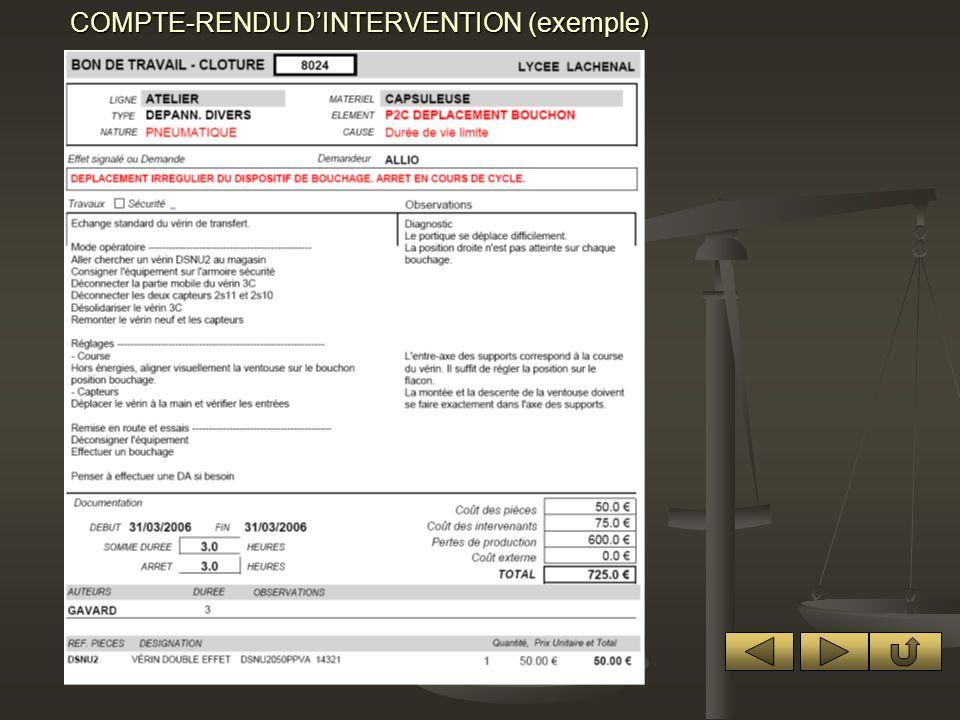 COMPTE-RENDU DINTERVENTION (exemple)