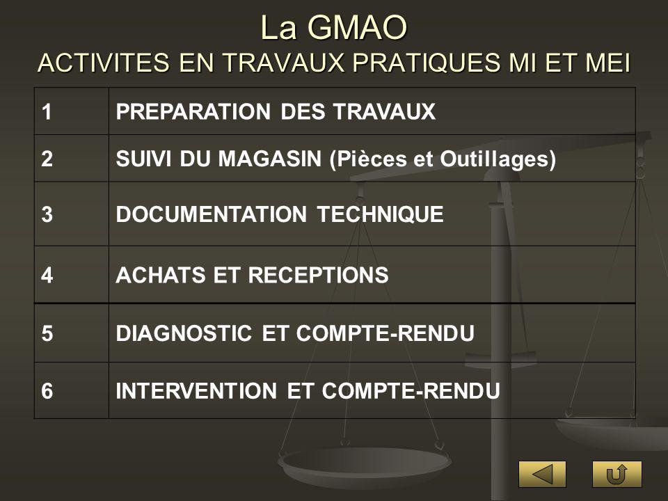 La GMAO ACTIVITES EN TRAVAUX PRATIQUES MI ET MEI 1PREPARATION DES TRAVAUX 2SUIVI DU MAGASIN (Pièces et Outillages) 3DOCUMENTATION TECHNIQUE 4ACHATS ET