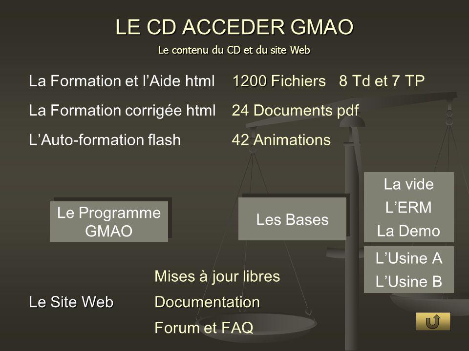 LE CD ACCEDER GMAO Le contenu du CD et du site Web La Formation et lAide html La Formation corrigée html LAuto-formation flash Le Site Web 1200 F 1200