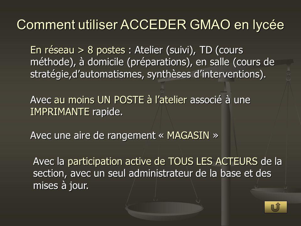 Comment utiliser ACCEDER GMAO en lycée En réseau > 8 postes : Atelier (suivi), TD (cours méthode), à domicile (préparations), en salle (cours de strat