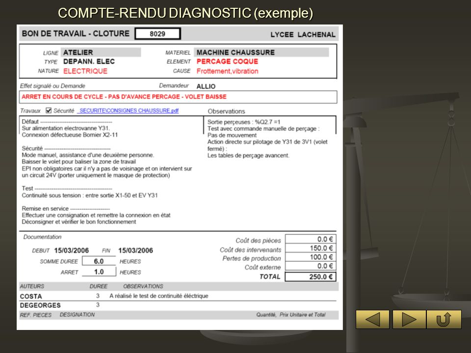 COMPTE-RENDU DIAGNOSTIC (exemple)