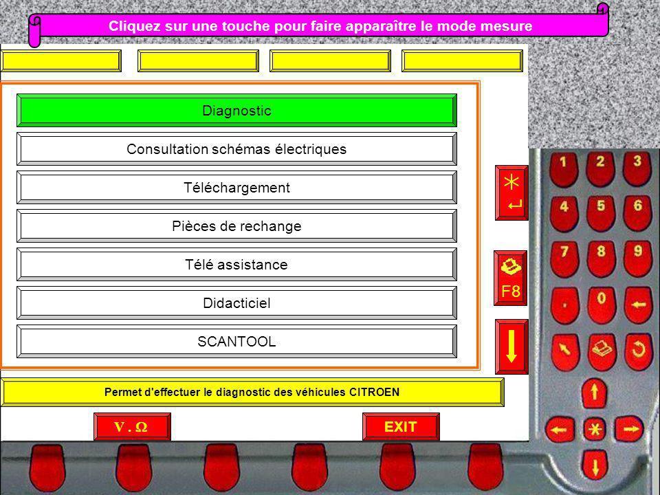 EXIT V. Téléchargement Pièces de rechange Télé assistance Didacticiel SCANTOOL Consultation schémas électriques Diagnostic Cliquez sur une touche pour