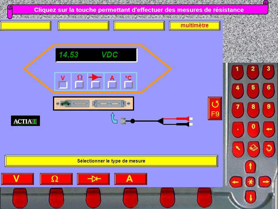 Cliquez sur la touche permettant d'effectuer des mesures de résistance F9 Sélectionner le type de mesure V A multimètre 14.53 VDC °CAV